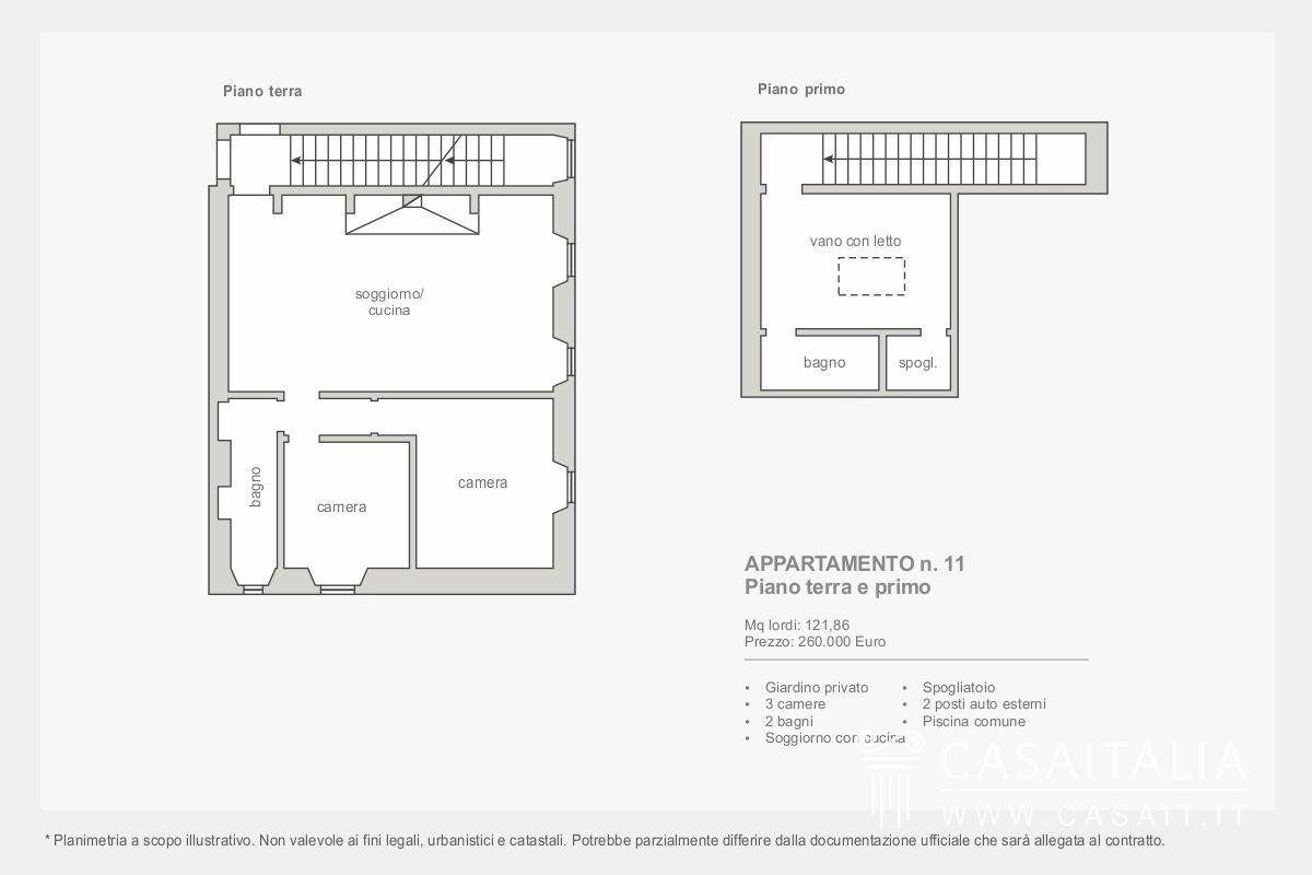 Toscana Cortona Vendita Appartamento Con Giardino