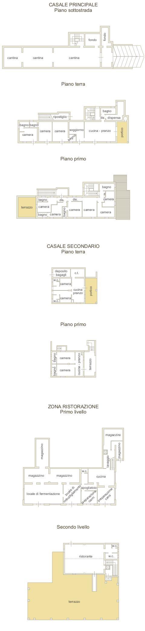 Agriturismo in vendita in umbria citt della pieve for Planimetrie architettoniche